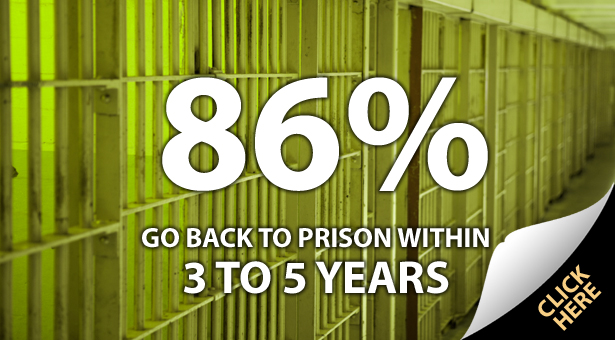 86% Return to Prison within 5 Years
